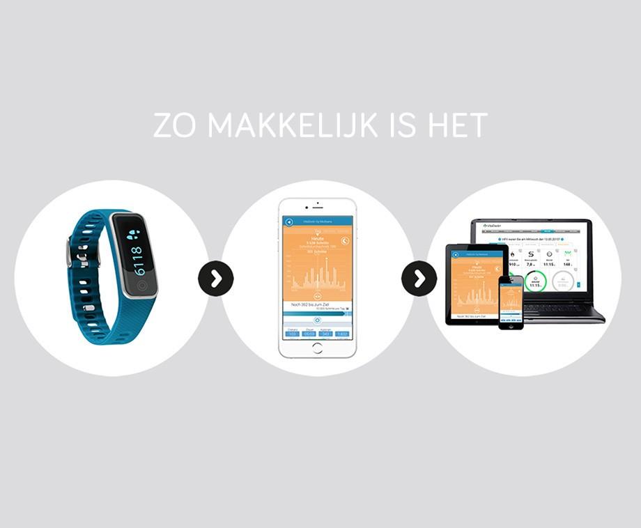 medisana vifit touch activity tracker smartwatch dagelijkse topaanbiedingen. Black Bedroom Furniture Sets. Home Design Ideas