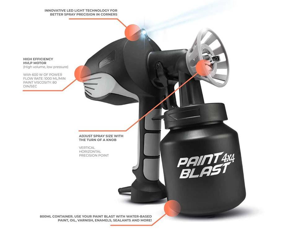 Paint Blast 4x4 Max - Eenvoudig En Snel Schilderen Zonder Spatten!
